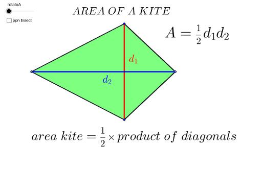 Area Of A Kite GeoGebra
