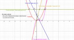 Funcions i gràfics
