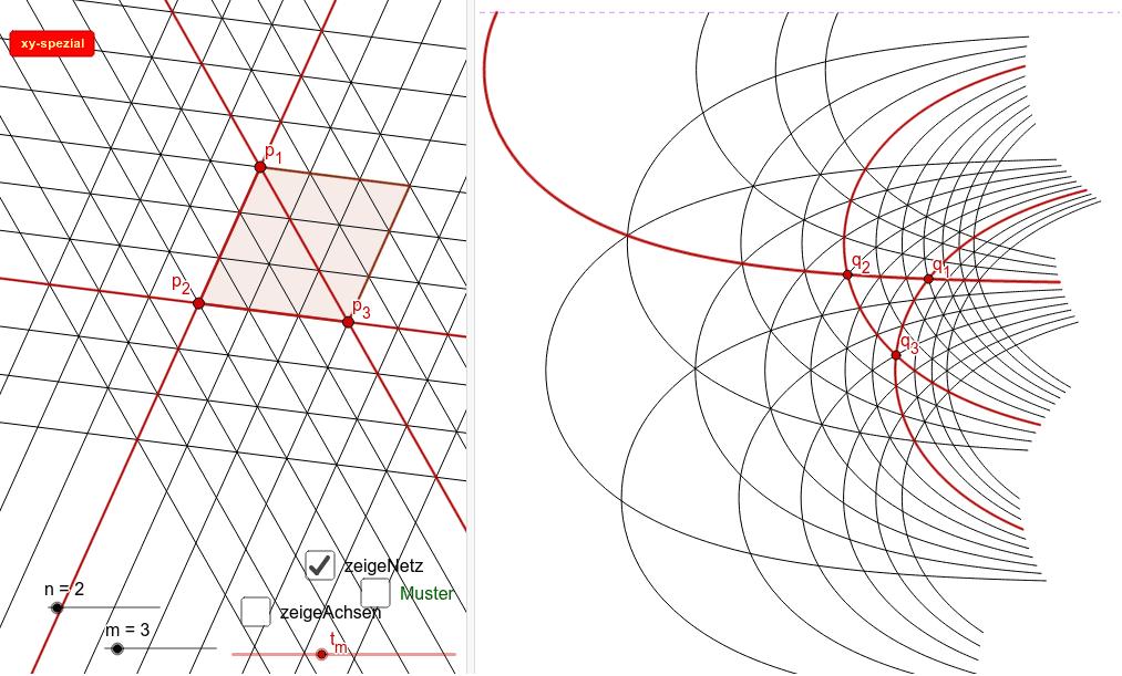 z - Ebene        →  →  →  →  →   w = ln z    →  →  →  →  →  →  →         w - Ebene Drücke die Eingabetaste um die Aktivität zu starten