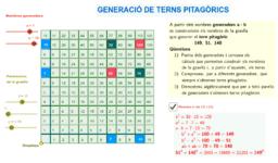 Generació de terns pitagòrics