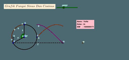 Grafik fungsi sinus dan cosinus geogebra ccuart Images