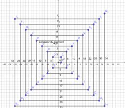 Somme des segments de la Spirale arithmétique 2