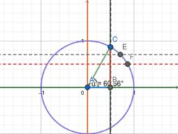 원과 직각삼각형, 삼각함수