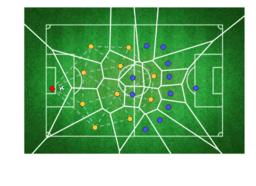 Las matemáticas del fútbol con dos equipos