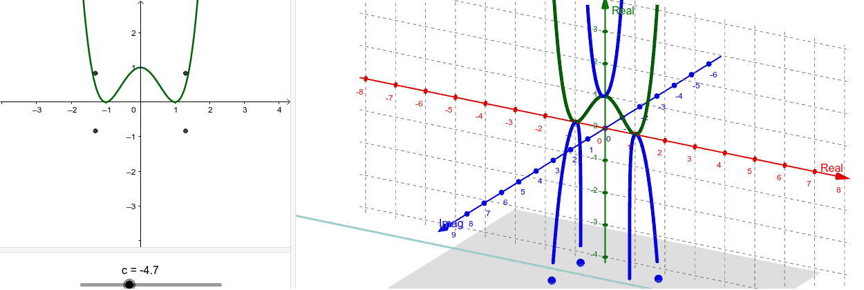 graph of 1/x - 1250×420