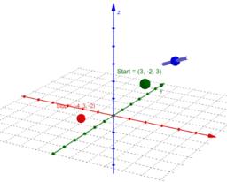 Parametric Paths #5