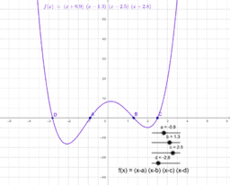 Graphing Fourth Degree Polynomials