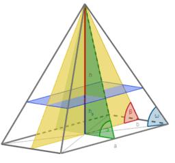 Formelsammlung für Pyramiden