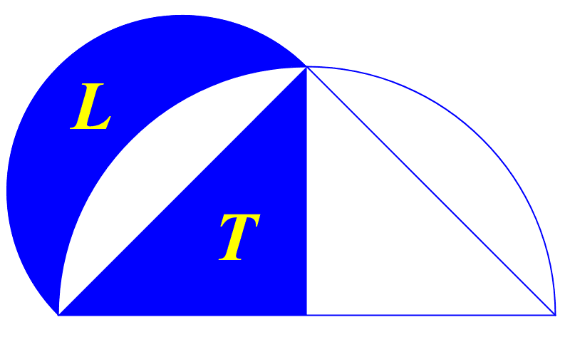 L = π(r√2/2)²/2 - (πr²/4 - r²/2) = r²/2 = T