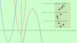 Quadratic Function Exploration