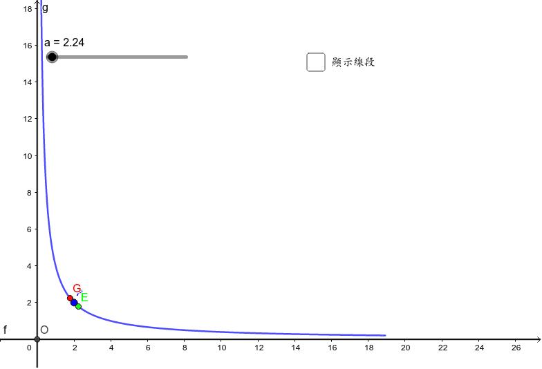 雙曲線3 等軸法