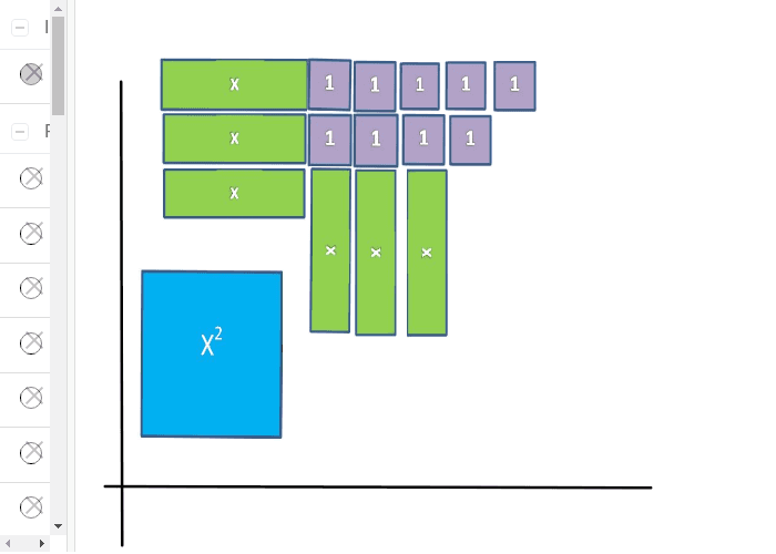 Using Algebra Tiles to Complete the Square