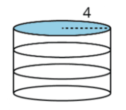 The Volume of a Cylinder: IM 8.5.13