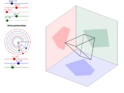 Rzuty graniastosłupa trójkątnego na płaszczyzny