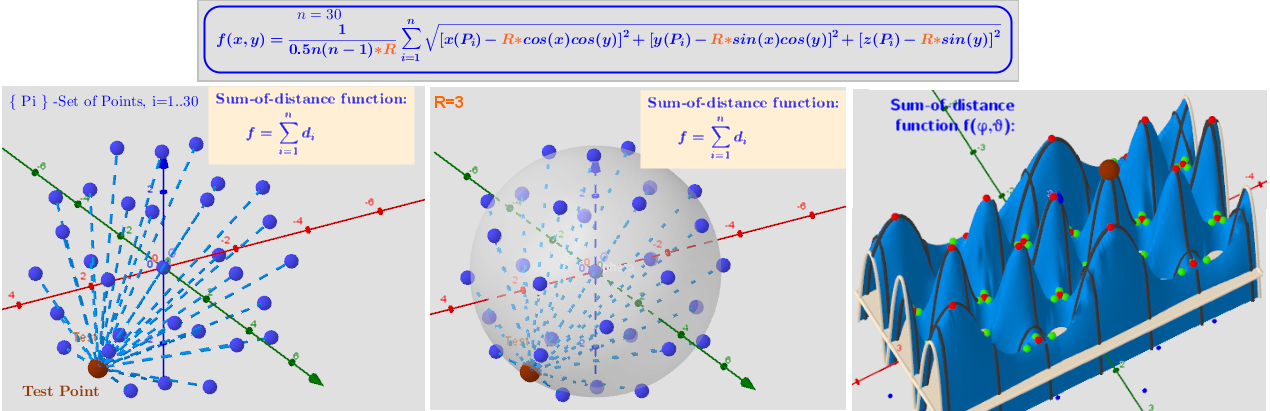 A uniform distribution of points on the surface of a sphere induces two other uniform distributions. Two-variable function f(φ,θ) over a rectangular region: - π ≤φ ≤ π; -π/2≤θ≤π/2.