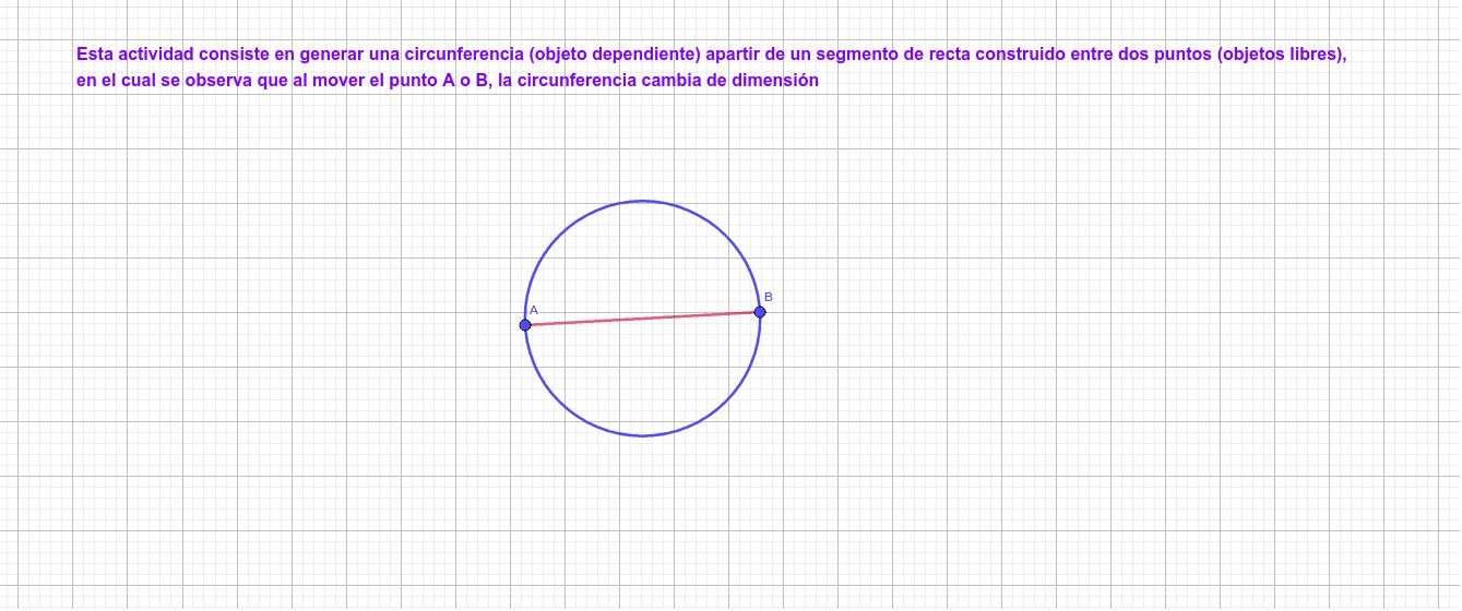 Circunferencia que tiene como diámetro el segmento que une dos puntos Presiona Intro para comenzar la actividad