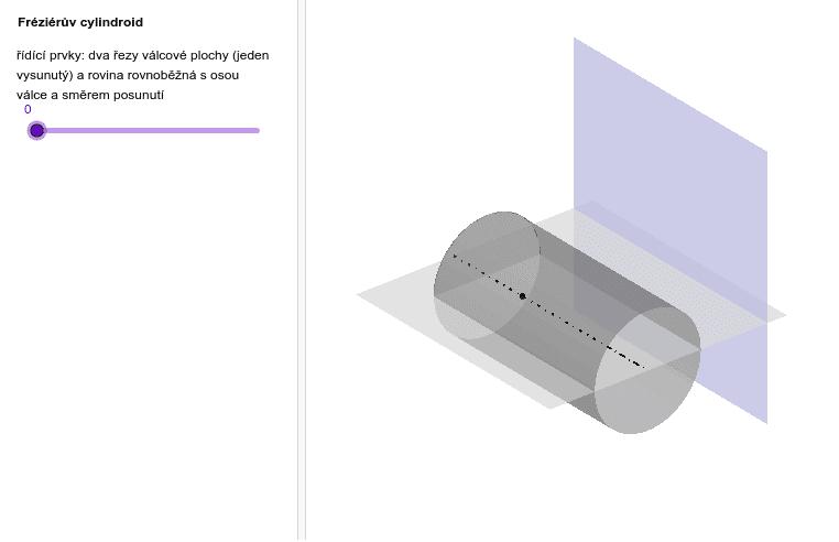Fréziérův cylindroid Zahajte aktivitu stisknutím klávesy Enter