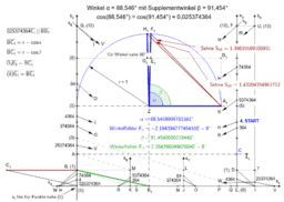 Näherungskonstruktion des Winkels 88,546° mit Supplementwinkel 91,454°