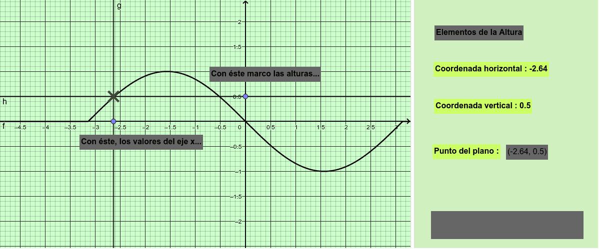 """Podemos fijar más claramente el concepto de """"altura"""" de una curva en un punto dado mdiante el siguiente applet... Press Enter to start activity"""