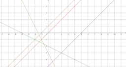 Conjectures on Parallel and Perpendicular Lines