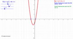 Funcions quadràtiques