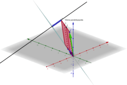 tri vektora, paralelepiped nad njima i visina paralelepipeda iz jednog temena