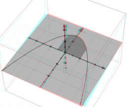 Volume of Revolution (around x) 3D