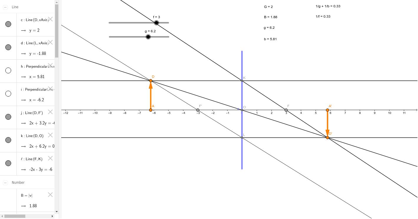 3-2-1 Linse-einfach