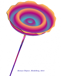 surface 3D / Oberflächen: z=f(x,y)