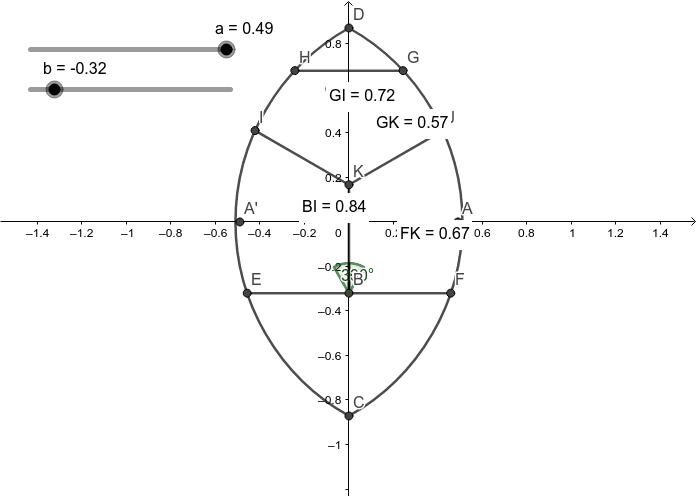 ∠KBI = ∠KBJ = 30°. K = (B + I + J)/3. Therefore, BI = BJ = IJ. Press Enter to start activity