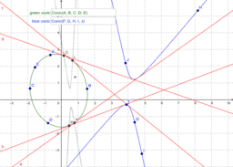 tangent lines to two conics