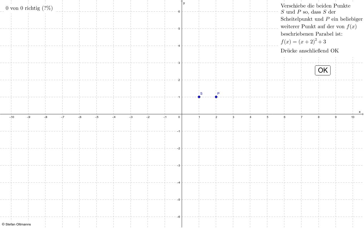 Quadratische funktionen zeichnen