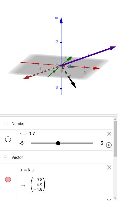 Utilizando el deslizador k podrás visualizar todos los vectores que son ortogonales a v y w simultáneamente Press Enter to start activity