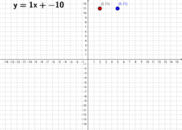Linear Equations Mixed Forms