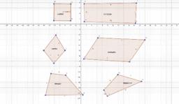 pracy013. Classificasio quadrilaters