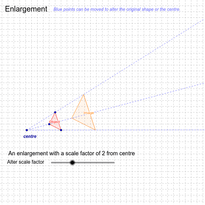 Exploring enlargements Press Enter to start activity