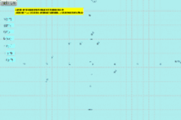 Identificación de puntos en el gráfico cartesiano