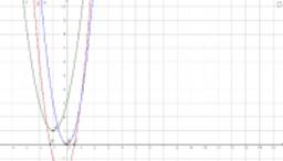 graficas cuadraticas 2