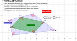 Problemática: teorema de Varignon