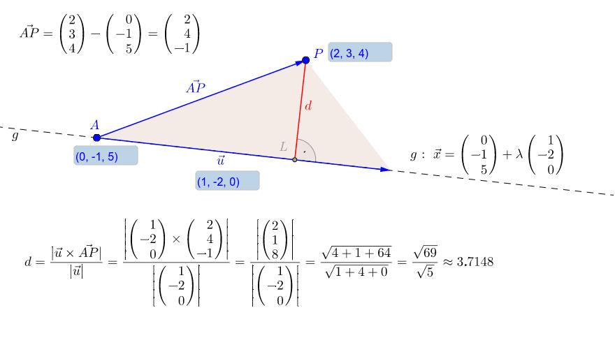 Gib deine Werte in die drei blauen Felder ein. Drücke die Eingabetaste um die Aktivität zu starten