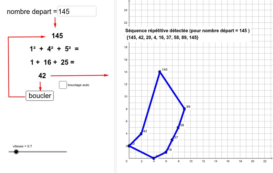 Quels sont les nombres de départ (entiers positifs) qui ne rentrent pas dans la ronde ?