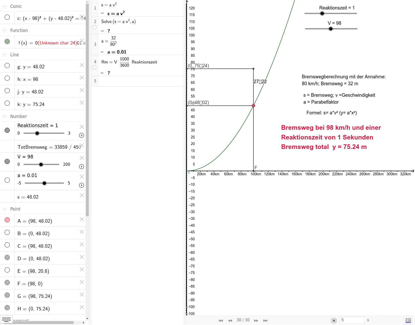 bremsweg bei 100 kmh und 1 sekunde reaktionszeit