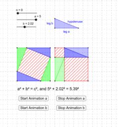 Pythagorean Theorem proof by translation