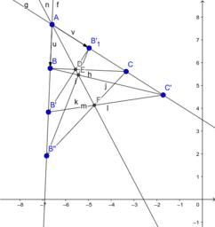 Pappus' Theorem