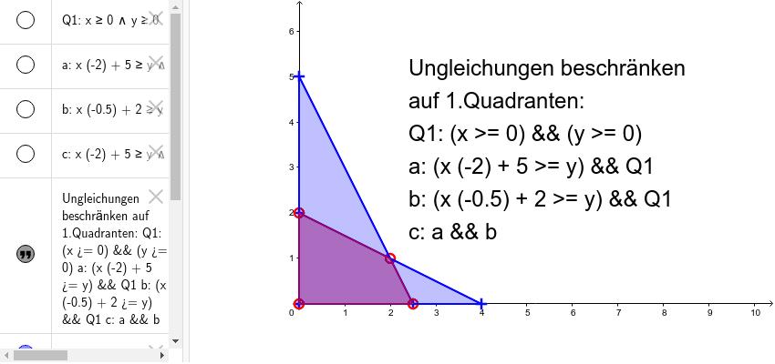 Ungleichungen im Quadrant-1