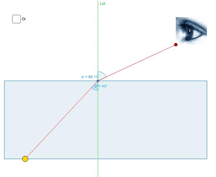 Optische Dichte Drücke die Eingabetaste um die Aktivität zu starten