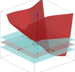 Delta-Epsilon definition of limit in 2D