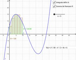 Somme de Riemann