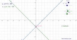 Sistema de ecuaciones lineales con dos incognitas
