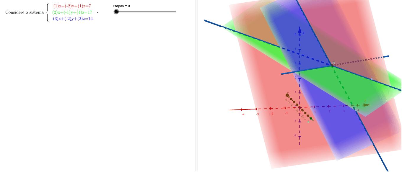 Como determinar a solução do sistema? (as coordenadas do ponto de intersecção Press Enter to start activity